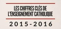 Les chiffres 2015-2016 de l'Enseignement catholique ont été publiés