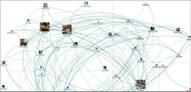 Notre réseau fédératif